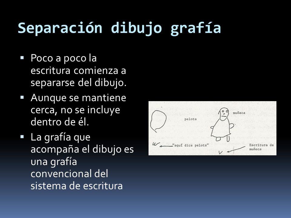 Separación dibujo grafía Poco a poco la escritura comienza a separarse del dibujo. Aunque se mantiene cerca, no se incluye dentro de él. La grafía que