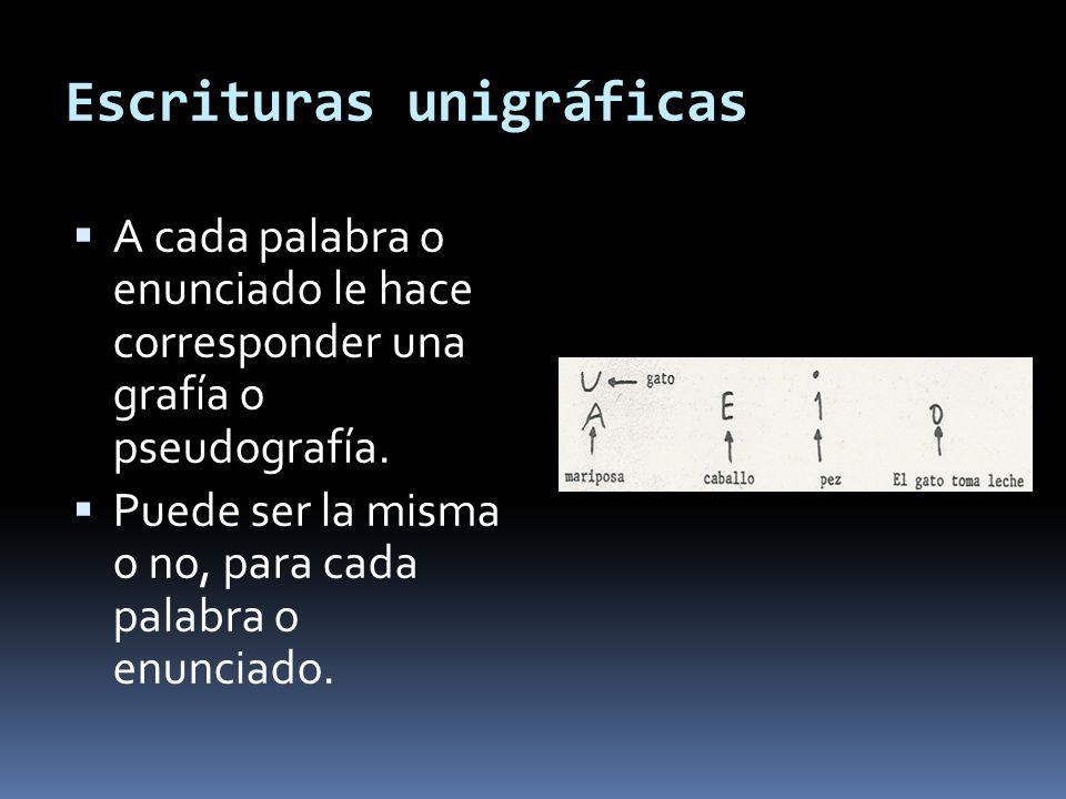 Escrituras unigráficas A cada palabra o enunciado le hace corresponder una grafía o pseudografía. Puede ser la misma o no, para cada palabra o enuncia