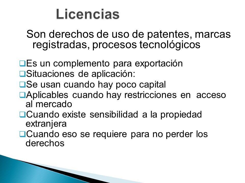 Son derechos de uso de patentes, marcas registradas, procesos tecnológicos Es un complemento para exportación Situaciones de aplicación: Se usan cuand