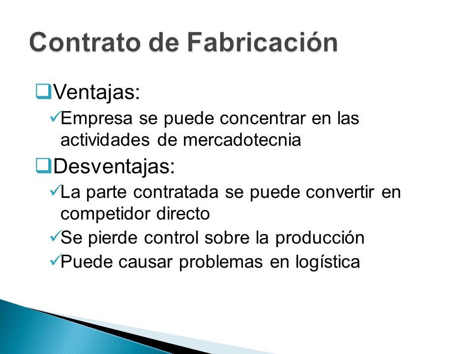 Ventajas: Empresa se puede concentrar en las actividades de mercadotecnia Desventajas: La parte contratada se puede convertir en competidor directo Se