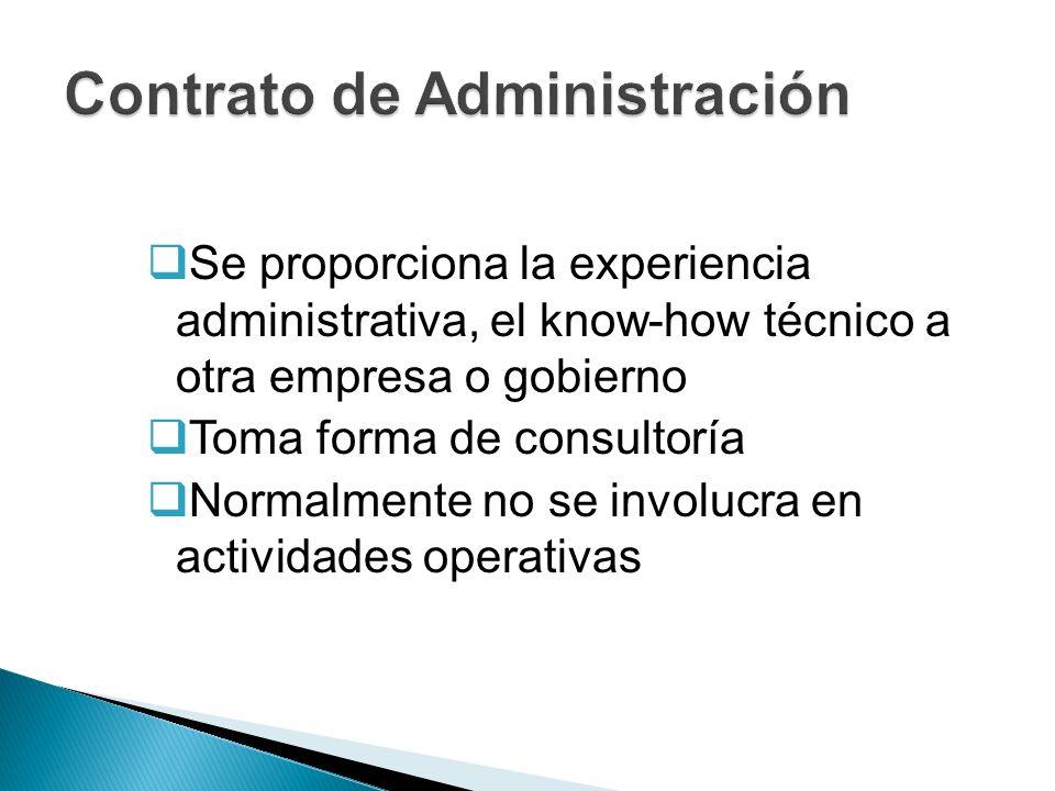 Se proporciona la experiencia administrativa, el know-how técnico a otra empresa o gobierno Toma forma de consultoría Normalmente no se involucra en a