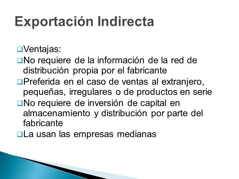 Ventajas: No requiere de la información de la red de distribución propia por el fabricante Preferida en el caso de ventas al extranjero, pequeñas, irr