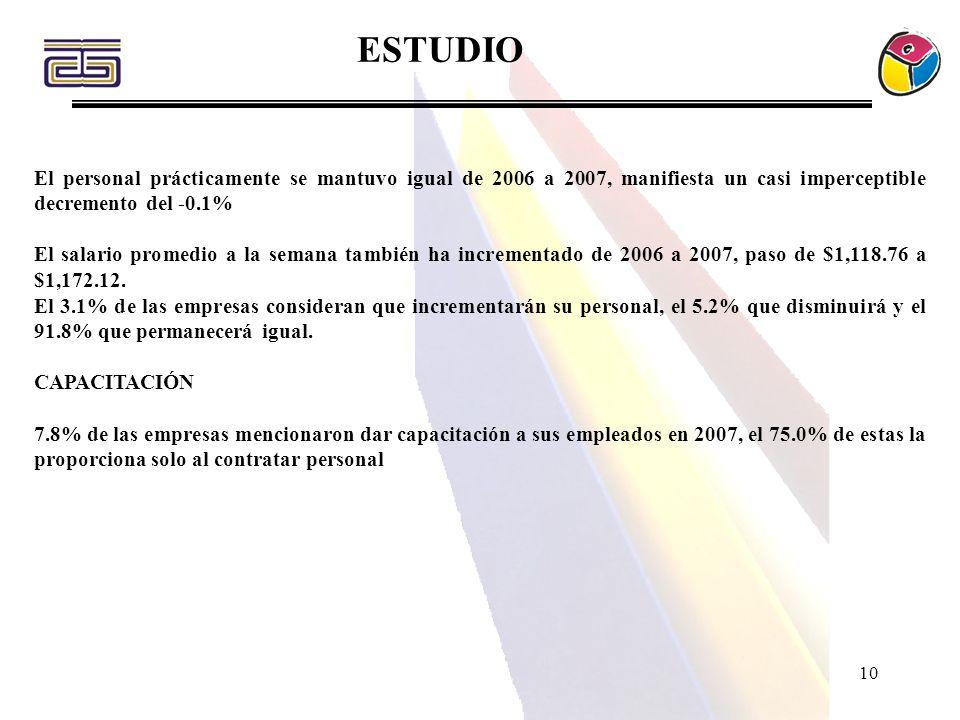 10 ESTUDIO El personal prácticamente se mantuvo igual de 2006 a 2007, manifiesta un casi imperceptible decremento del -0.1% El salario promedio a la s