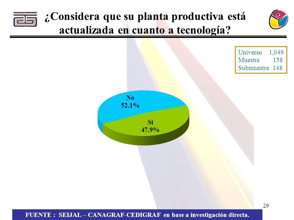 29 ¿Considera que su planta productiva está actualizada en cuanto a tecnología? FUENTE : SEIJAL – CANAGRAF-CEDIGRAF en base a investigación directa. U