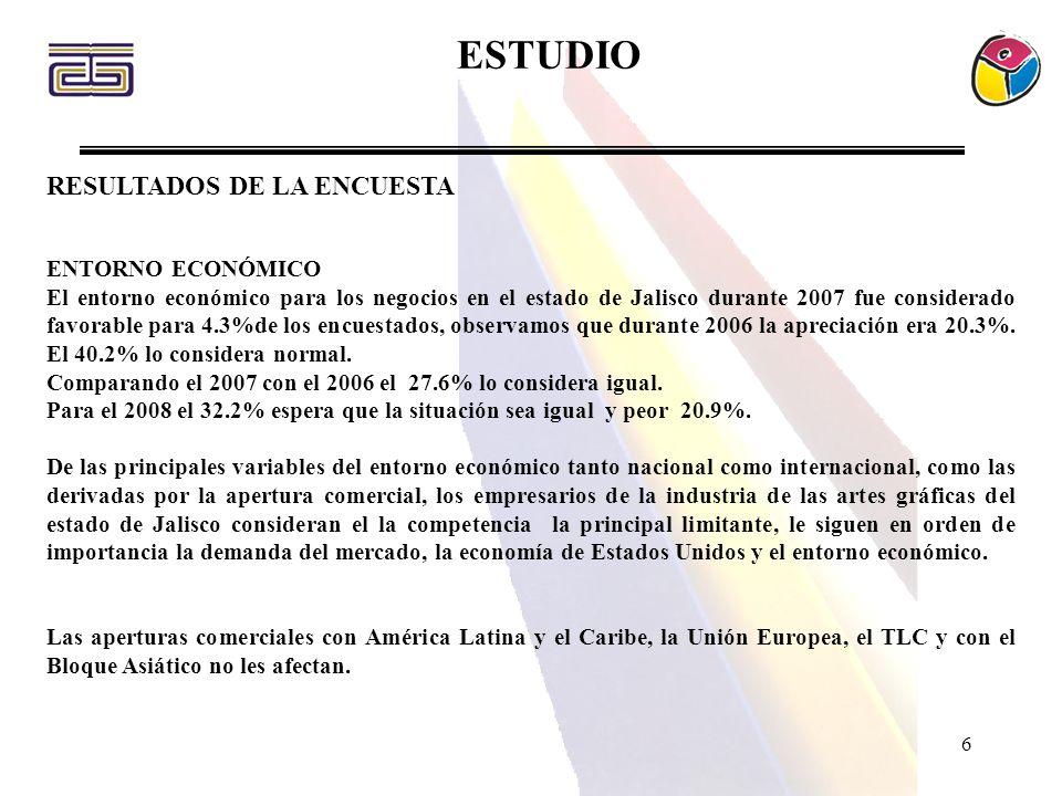 6 RESULTADOS DE LA ENCUESTA ENTORNO ECONÓMICO El entorno económico para los negocios en el estado de Jalisco durante 2007 fue considerado favorable pa