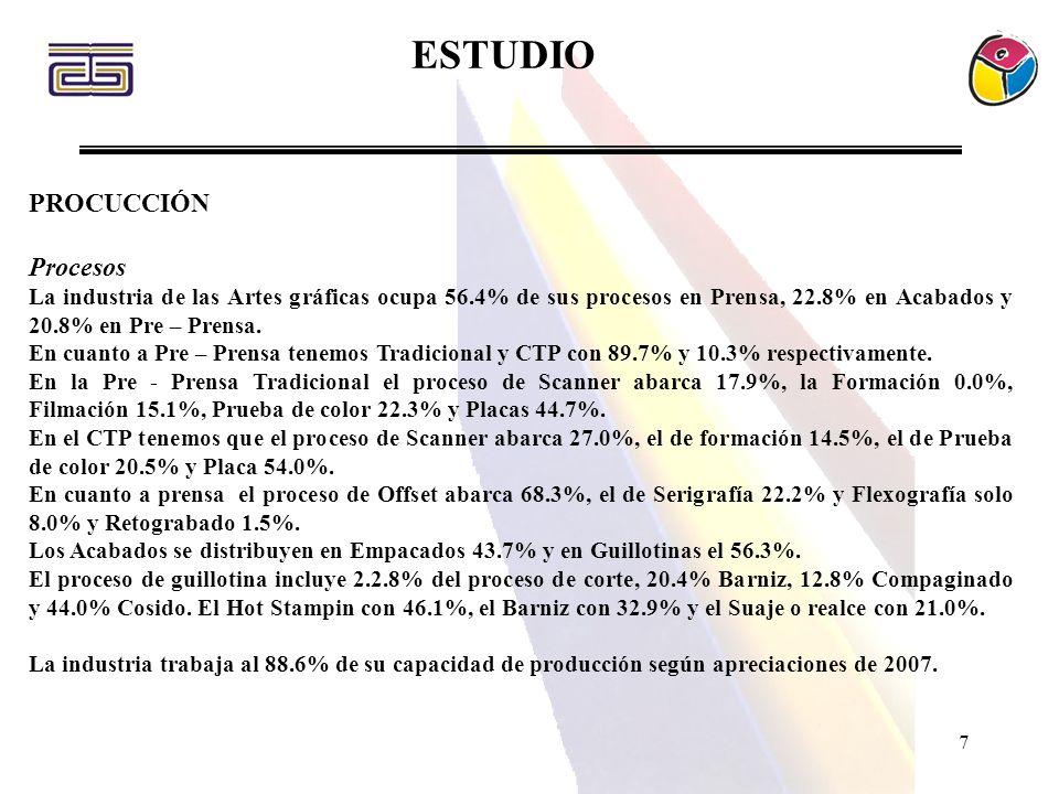 7 PROCUCCIÓN Procesos La industria de las Artes gráficas ocupa 56.4% de sus procesos en Prensa, 22.8% en Acabados y 20.8% en Pre – Prensa. En cuanto a