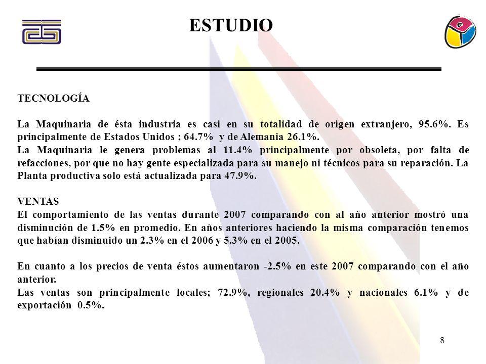 8 ESTUDIO TECNOLOGÍA La Maquinaria de ésta industria es casi en su totalidad de origen extranjero, 95.6%. Es principalmente de Estados Unidos ; 64.7%
