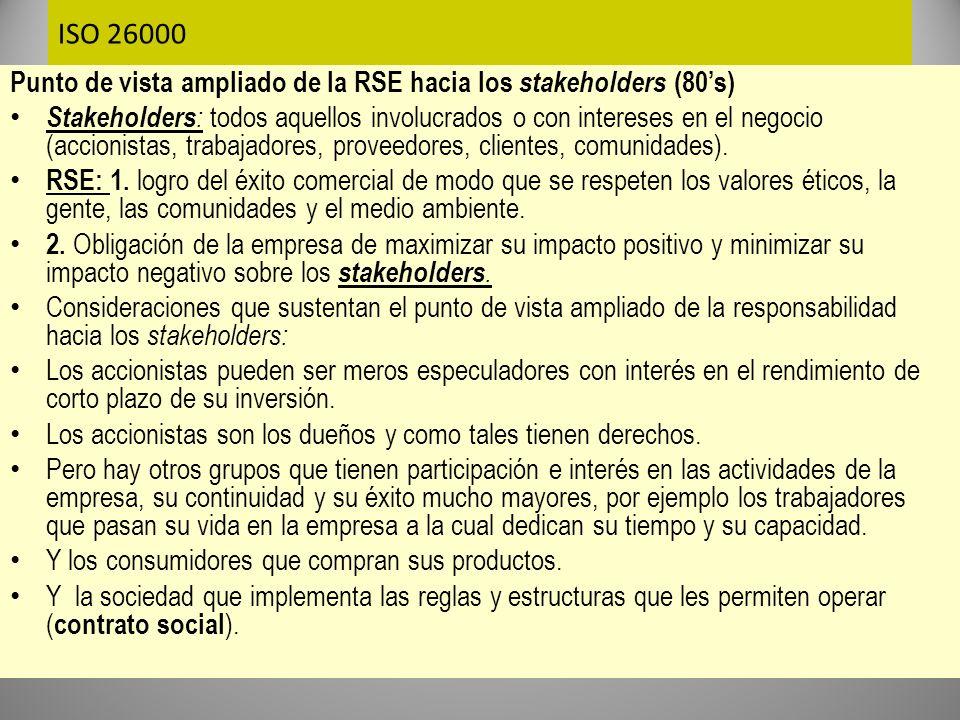 5 LA PIRAMIDE DE LA RESPONSABILIDAD SOCIAL EMPRESARIA (Archie Carroll) RF REt RL REC Responsabilidad Económica Requerida por la sociedad Responsabilidad Legal Requerida por la sociedad Responsabilidad Etica Esperada por la sociedad Responsabilidad Filantrópica Deseada por la Sociedad