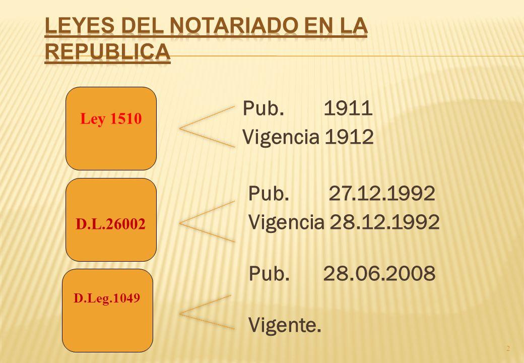 La convocatoria a Concurso pùblico la realiza el Colegio de Notarios por propia iniciativa o a solicitud del Consejo del Notariado.