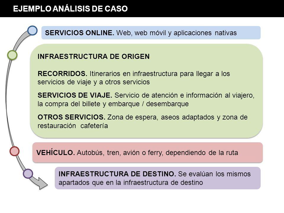 SERVICIOS ONLINE. Web, web móvil y aplicaciones nativas VEHÍCULO.