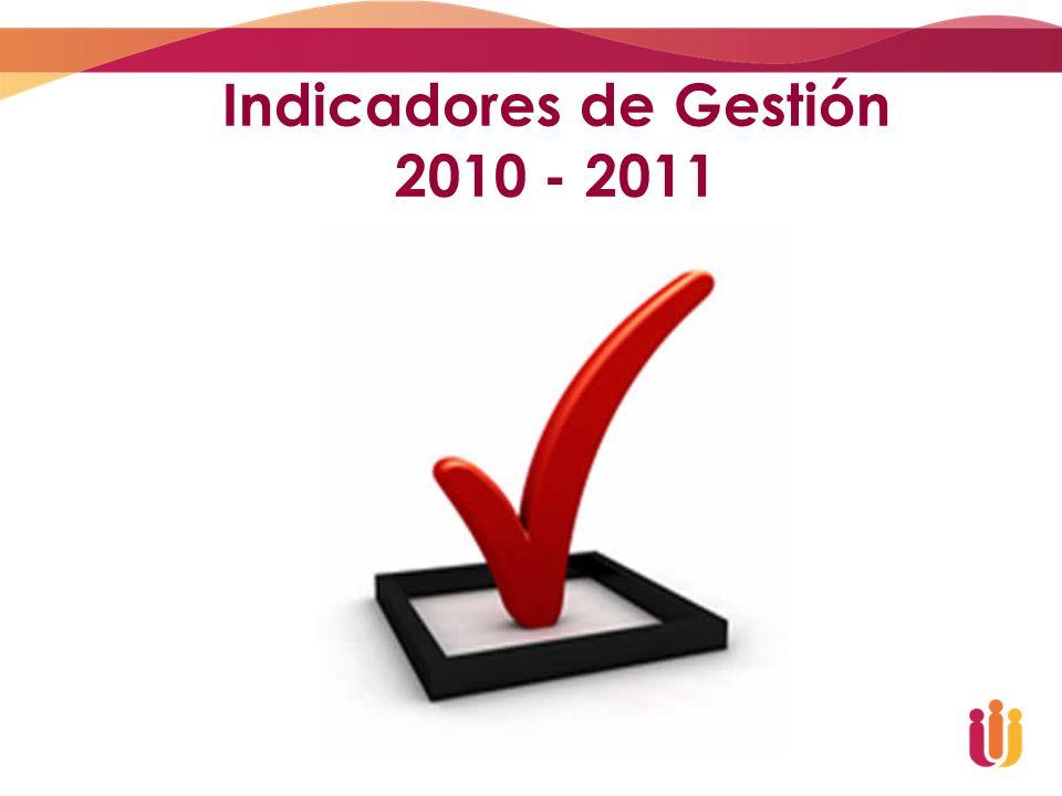 GRÁFICO Nº 6 Comités Técnicos de Normalización (CTN) y Sub Comités Técnicos de Normalización (SCTN) conformados (1994 al 2011) * Al 28 de Octubre