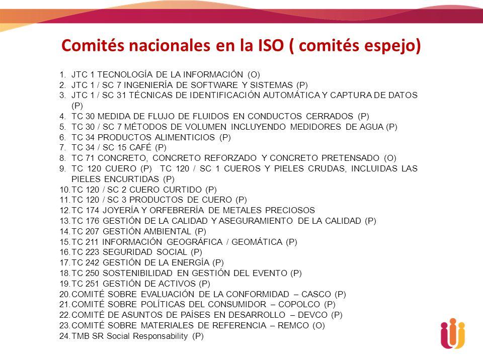 Comités nacionales en la ISO ( comités espejo) 1.JTC 1 TECNOLOGÍA DE LA INFORMACIÓN (O) 2.JTC 1 / SC 7 INGENIERÍA DE SOFTWARE Y SISTEMAS (P) 3.JTC 1 /