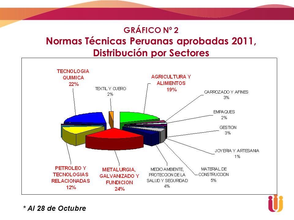 Comités nacionales en la ISO ( comités espejo) 1.JTC 1 TECNOLOGÍA DE LA INFORMACIÓN (O) 2.JTC 1 / SC 7 INGENIERÍA DE SOFTWARE Y SISTEMAS (P) 3.JTC 1 / SC 31 TÉCNICAS DE IDENTIFICACIÓN AUTOMÁTICA Y CAPTURA DE DATOS (P) 4.TC 30 MEDIDA DE FLUJO DE FLUIDOS EN CONDUCTOS CERRADOS (P) 5.TC 30 / SC 7 MÉTODOS DE VOLUMEN INCLUYENDO MEDIDORES DE AGUA (P) 6.TC 34 PRODUCTOS ALIMENTICIOS (P) 7.TC 34 / SC 15 CAFÉ (P) 8.TC 71 CONCRETO, CONCRETO REFORZADO Y CONCRETO PRETENSADO (O) 9.TC 120 CUERO (P) TC 120 / SC 1 CUEROS Y PIELES CRUDAS, INCLUIDAS LAS PIELES ENCURTIDAS (P) 10.TC 120 / SC 2 CUERO CURTIDO (P) 11.TC 120 / SC 3 PRODUCTOS DE CUERO (P) 12.TC 174 JOYERÍA Y ORFEBRERÍA DE METALES PRECIOSOS 13.TC 176 GESTIÓN DE LA CALIDAD Y ASEGURAMIENTO DE LA CALIDAD (P) 14.TC 207 GESTIÓN AMBIENTAL (P) 15.TC 211 INFORMACIÓN GEOGRÁFICA / GEOMÁTICA (P) 16.TC 223 SEGURIDAD SOCIAL (P) 17.TC 242 GESTIÓN DE LA ENERGÍA (P) 18.TC 250 SOSTENIBILIDAD EN GESTIÓN DEL EVENTO (P) 19.TC 251 GESTIÓN DE ACTIVOS (P) 20.COMITÉ SOBRE EVALUACIÓN DE LA CONFORMIDAD – CASCO (P) 21.COMITÉ SOBRE POLÍTICAS DEL CONSUMIDOR – COPOLCO (P) 22.COMITÉ DE ASUNTOS DE PAÍSES EN DESARROLLO – DEVCO (P) 23.COMITÉ SOBRE MATERIALES DE REFERENCIA – REMCO (O) 24.TMB SR Social Responsability (P)