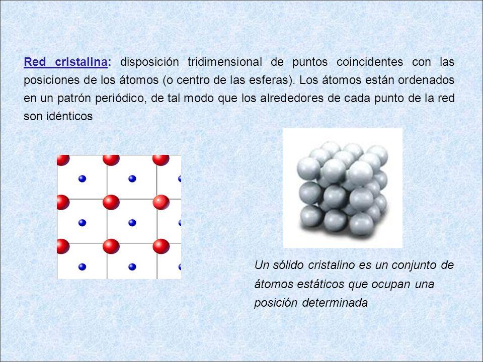 Red cristalina: disposición tridimensional de puntos coincidentes con las posiciones de los átomos (o centro de las esferas). Los átomos están ordenad