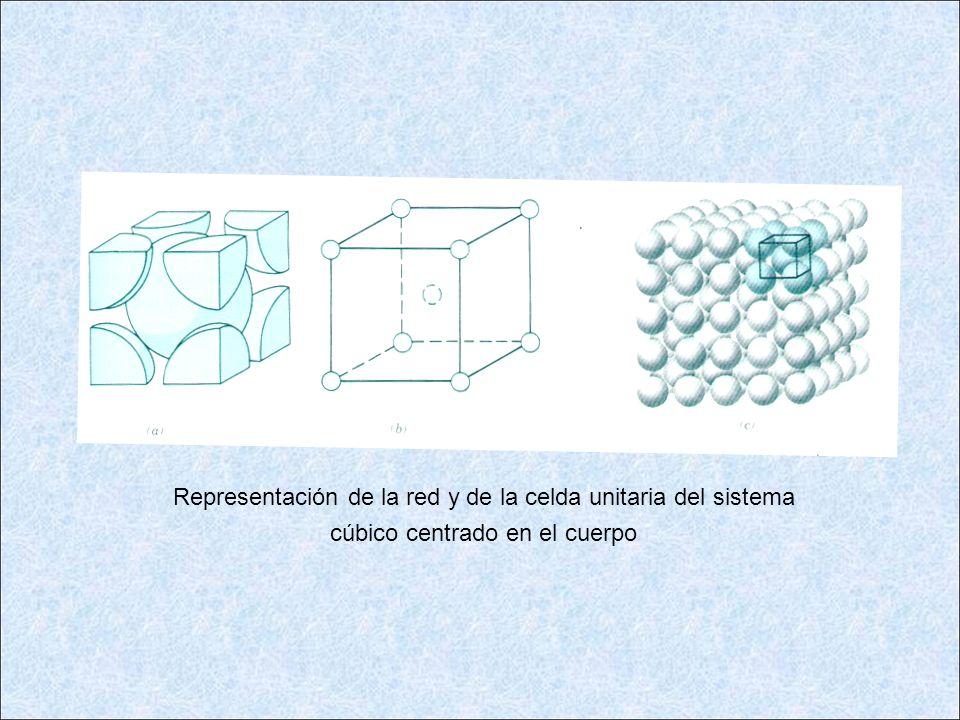 Representación de la red y de la celda unitaria del sistema cúbico centrado en el cuerpo