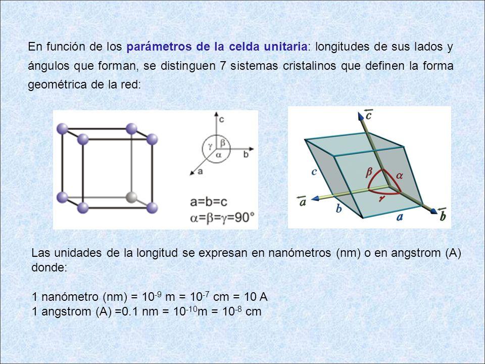 En función de los parámetros de la celda unitaria: longitudes de sus lados y ángulos que forman, se distinguen 7 sistemas cristalinos que definen la f