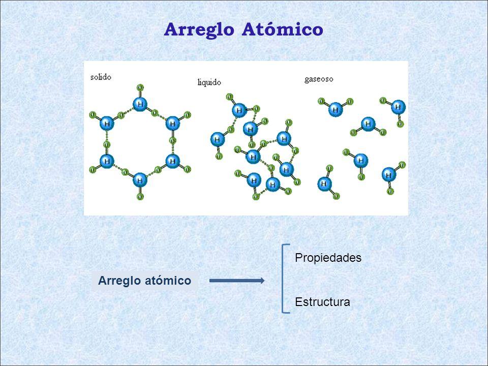 Arreglo Atómico Arreglo atómico Propiedades Estructura