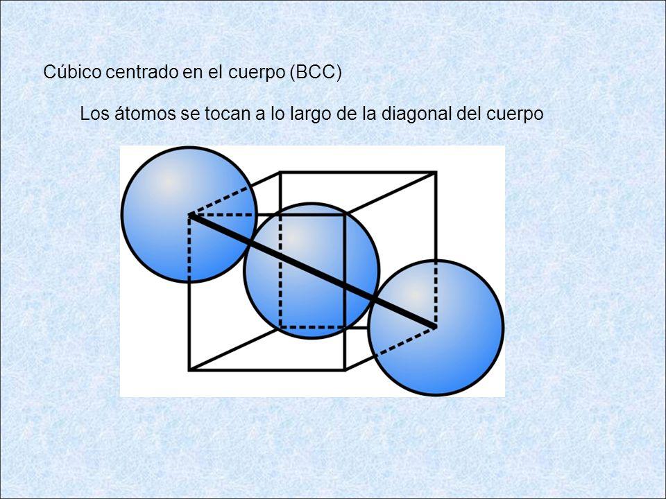 Cúbico centrado en el cuerpo (BCC) Los átomos se tocan a lo largo de la diagonal del cuerpo