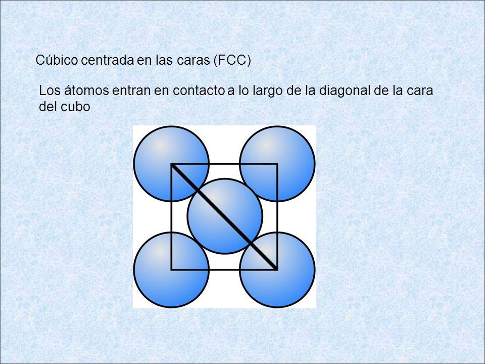 Cúbico centrada en las caras (FCC) Los átomos entran en contacto a lo largo de la diagonal de la cara del cubo
