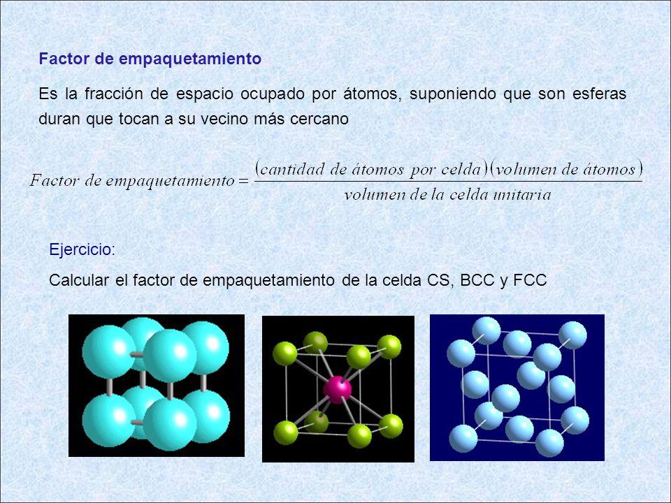 Factor de empaquetamiento Es la fracción de espacio ocupado por átomos, suponiendo que son esferas duran que tocan a su vecino más cercano Ejercicio: