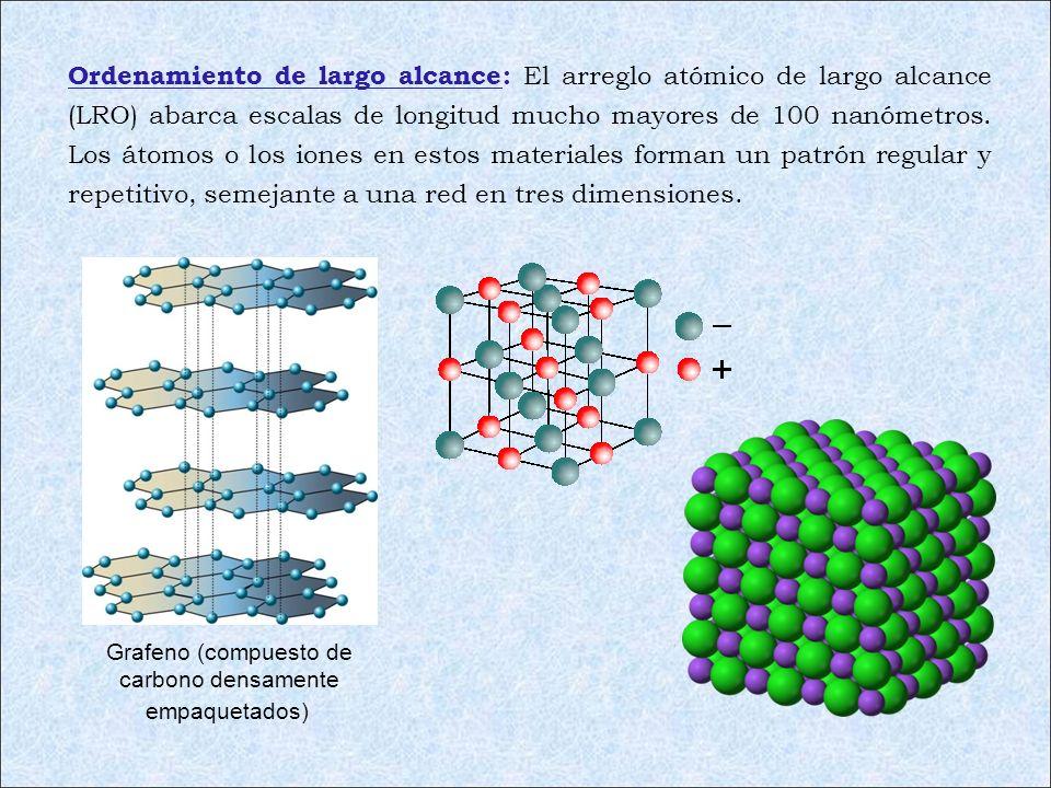 Estructura cristalina Orden de largo alcance (cristal): En los materiales cristalinos, las partículas componentes muestran un ordenamiento regular que da como resultado un patrón que se repite en las tres dimensiones del espacio, y a lo largo de muchas distancias atómicas.