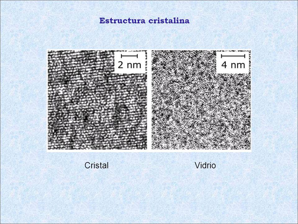 Cristal Vidrio Estructura cristalina