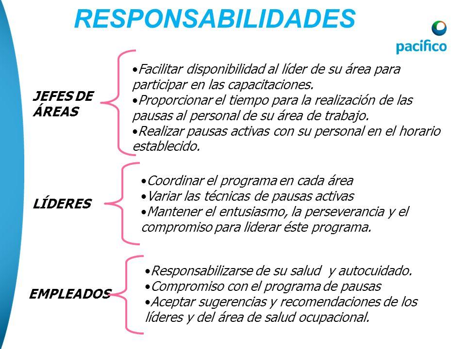 RESPONSABILIDADES Compromiso y apoyo logístico del programa. Facilitar la disponibilidad del tiempo para la capacitación de los líderes. Hacer seguimi
