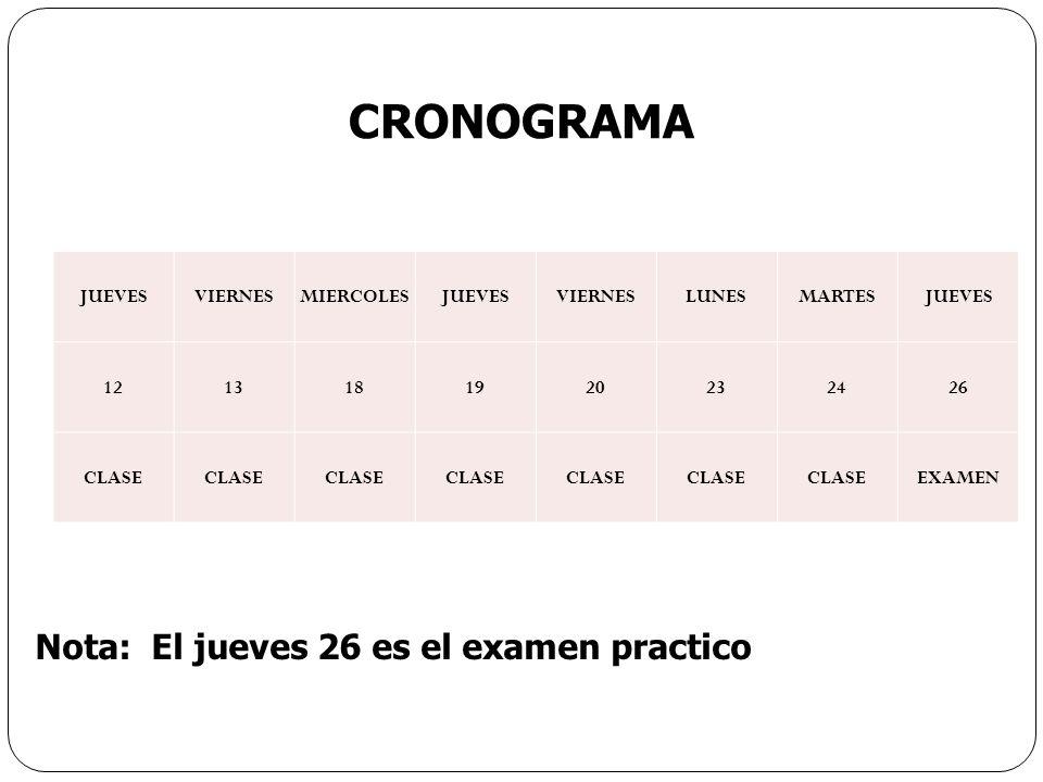 CRONOGRAMA Nota: El jueves 26 es el examen practico JUEVESVIERNESMIERCOLESJUEVESVIERNESLUNESMARTESJUEVES 1213181920232426 CLASE EXAMEN