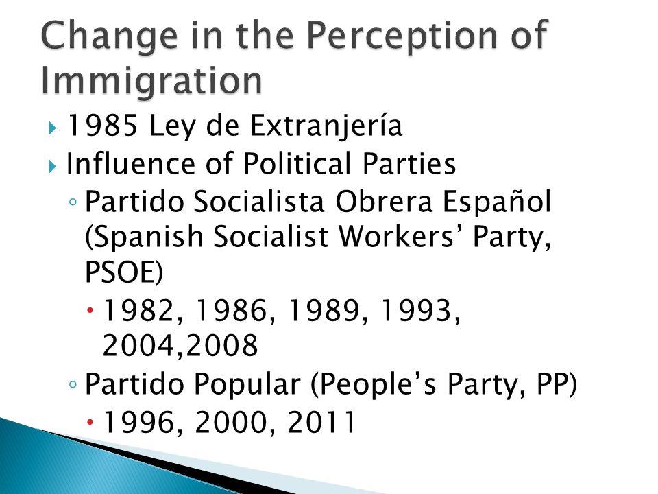 1985 Ley de Extranjería Influence of Political Parties Partido Socialista Obrera Español (Spanish Socialist Workers Party, PSOE) 1982, 1986, 1989, 199