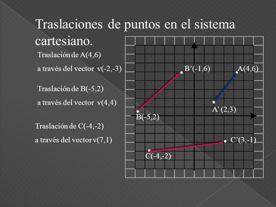 En el par ordenado la primera componente recibe el nombre de abscisa y la segunda componente el nombre de ordenada.