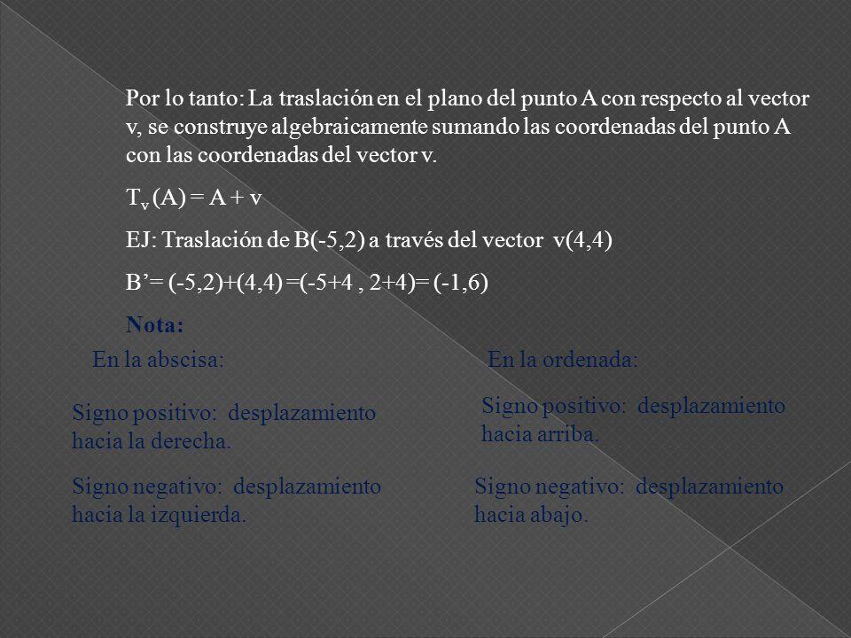A(4,6) A (2,3) Traslación de A(4,6) a través del vector v(-2,-3) Traslación de B(-5,2) a través del vector v(4,4) B(-5,2) B(-1,6) Traslaciones de punt