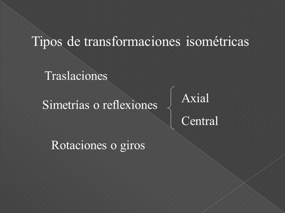 Tipos de transformaciones isométricas Simetrías o reflexiones Rotaciones o giros Axial Central Traslaciones