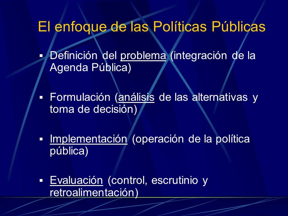El enfoque de las Políticas Públicas Definición del problema (integración de la Agenda Pública) Formulación (análisis de las alternativas y toma de de