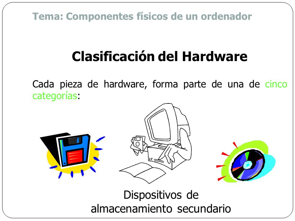 Tema: Componentes físicos de un ordenador Clasificación del Hardware Cada pieza de hardware, forma parte de una de cinco categorías: Dispositivos de e