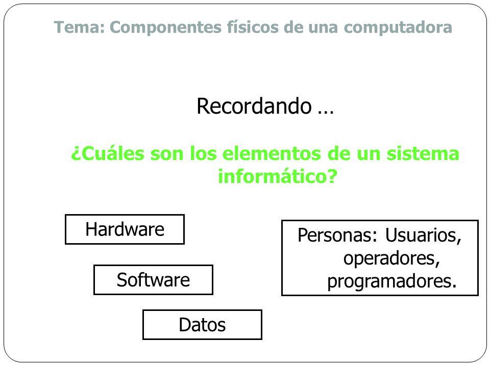 Memoria Caché Tema: Componentes físicos de un ordenador