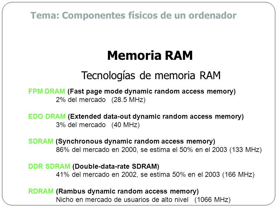 DIMM: módulo doble de memoria en línea (dual in-line memory module). Memoria RAM Tipos de módulos de memoria Tema: Componentes físicos de un ordenador