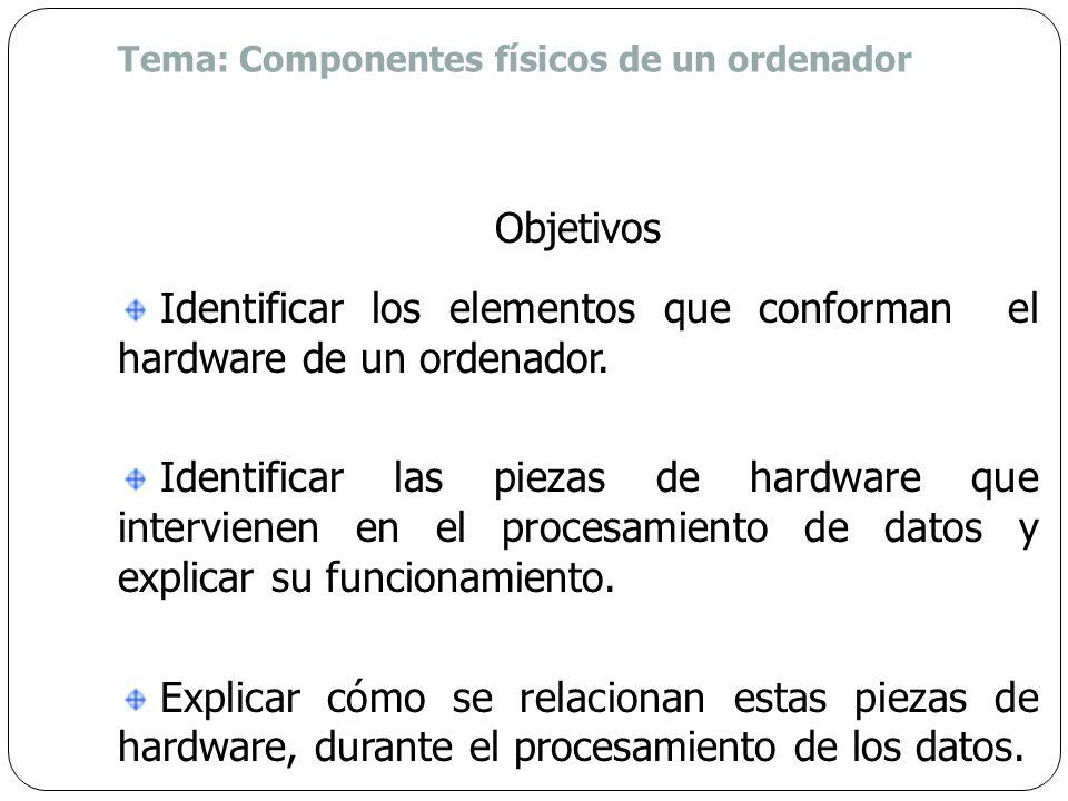 Tema: Componentes físicos de un ordenador Identificar los elementos que conforman el hardware de un ordenador.