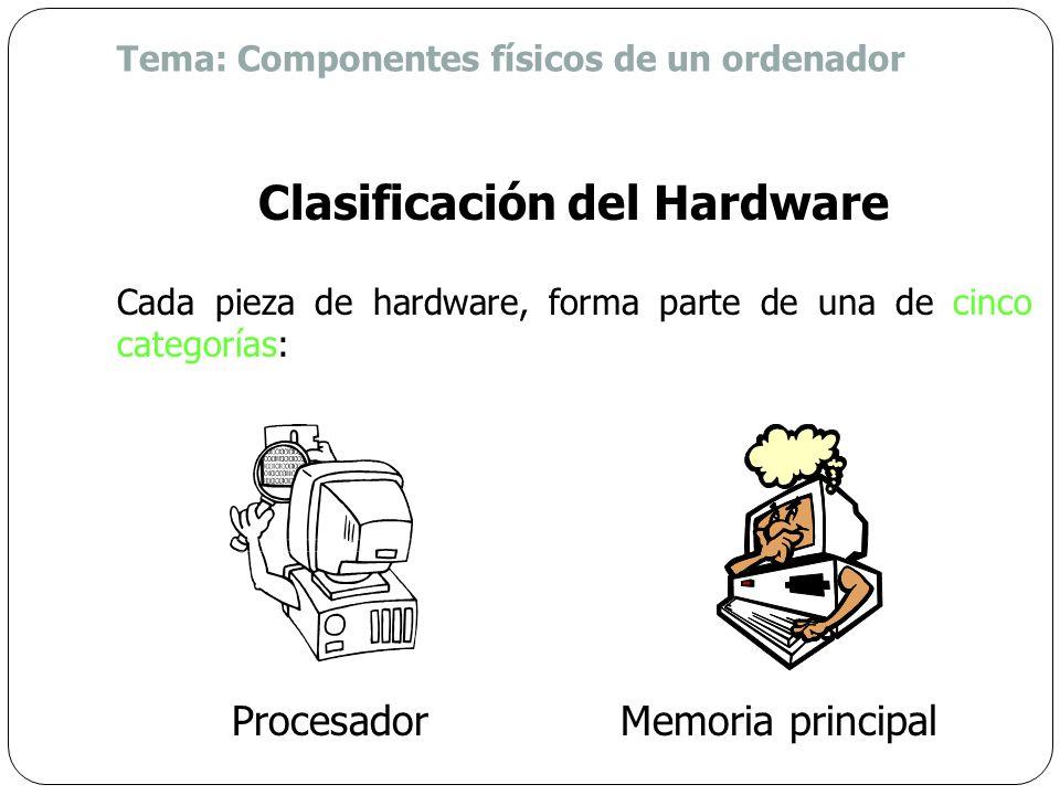 Tema: Componentes físicos de un ordenador Clasificación del Hardware Cada pieza de hardware, forma parte de una de cinco categorías: ProcesadorMemoria principal