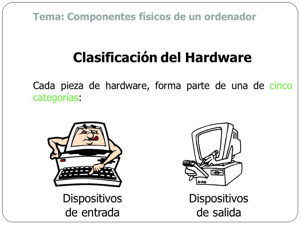Tema: Componentes físicos de un ordenador Clasificación del Hardware Cada pieza de hardware, forma parte de una de cinco categorías: Dispositivos de entrada Dispositivos de salida