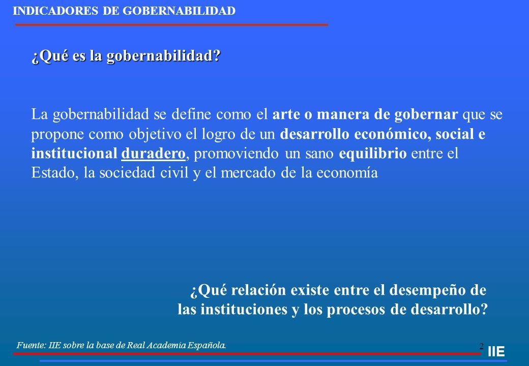 2 IIE ¿Qué es la gobernabilidad? La gobernabilidad se define como el arte o manera de gobernar que se propone como objetivo el logro de un desarrollo