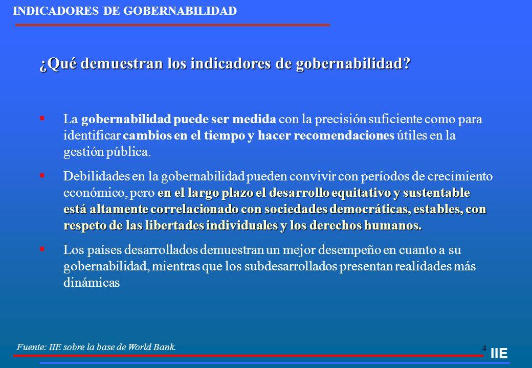 4 IIE ¿Qué demuestran los indicadores de gobernabilidad? La gobernabilidad puede ser medida con la precisión suficiente como para identificar cambios