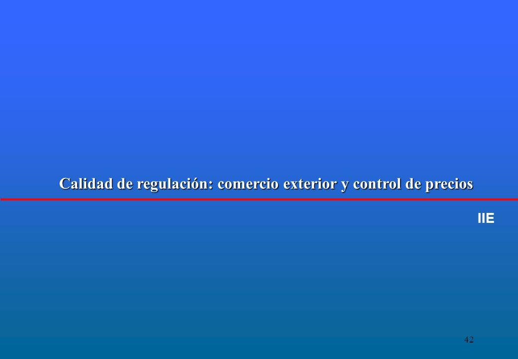 42 Calidad de regulación: comercio exterior y control de precios IIE