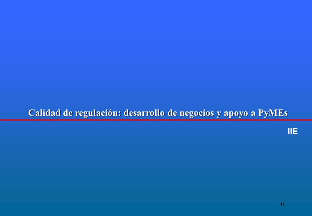 46 Calidad de regulación: desarrollo de negocios y apoyo a PyMEs IIE