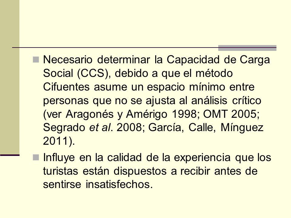Necesario determinar la Capacidad de Carga Social (CCS), debido a que el método Cifuentes asume un espacio mínimo entre personas que no se ajusta al a