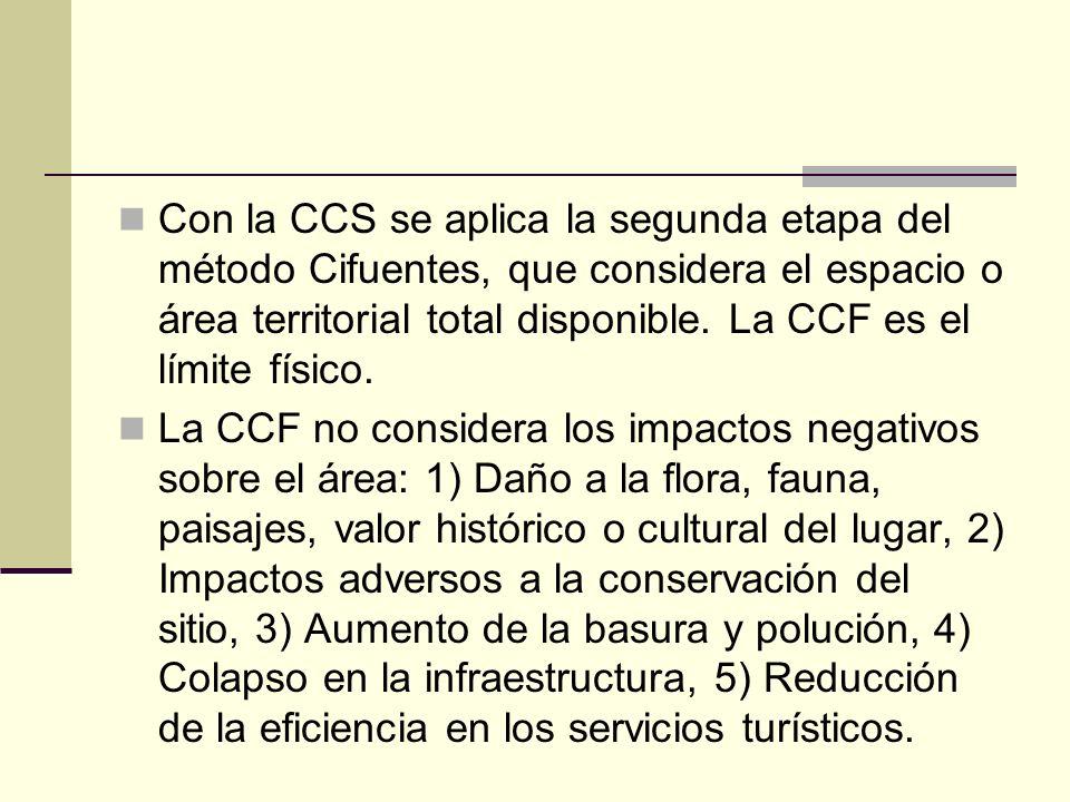 La CCR se determina sometiendo la CCF a una serie de factores de corrección (variables ecológicas) que por sus características limitan o reducen la capacidad de carga.