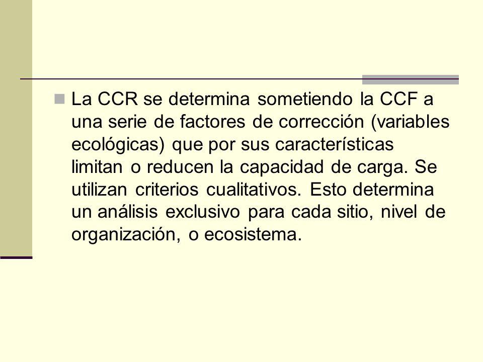 La CCR se determina sometiendo la CCF a una serie de factores de corrección (variables ecológicas) que por sus características limitan o reducen la ca