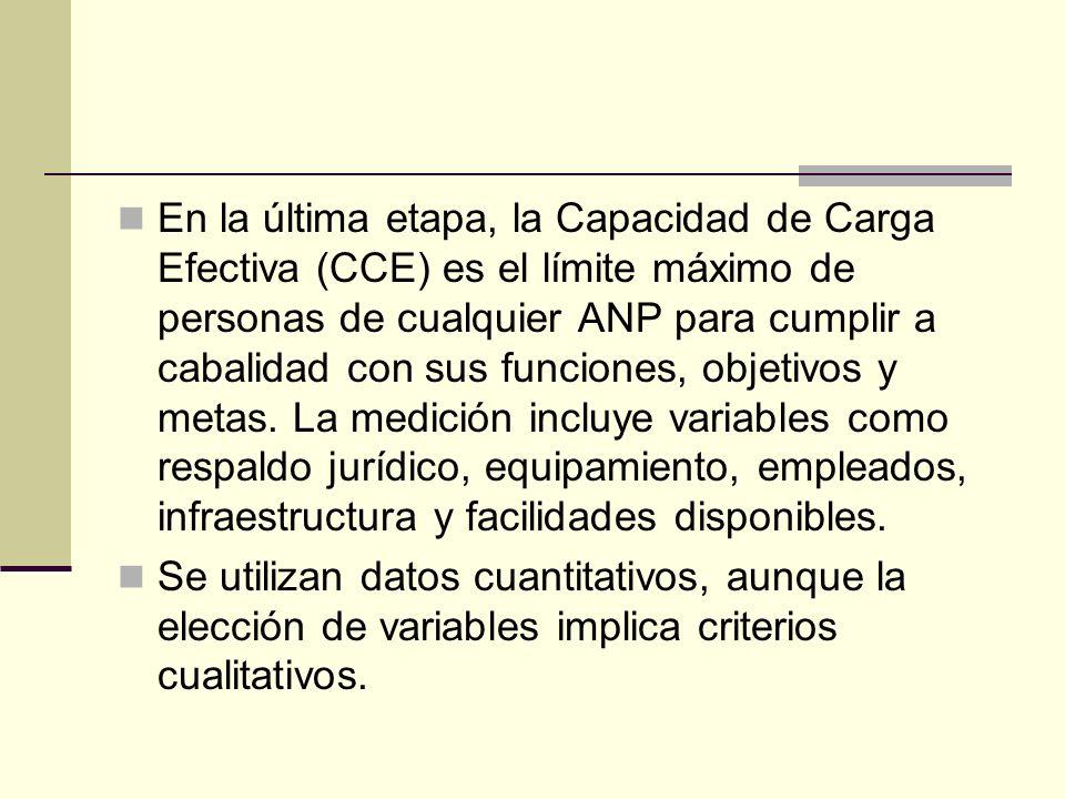 En la última etapa, la Capacidad de Carga Efectiva (CCE) es el límite máximo de personas de cualquier ANP para cumplir a cabalidad con sus funciones,