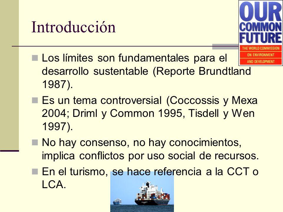 Introducción Los límites son fundamentales para el desarrollo sustentable (Reporte Brundtland 1987). Es un tema controversial (Coccossis y Mexa 2004;