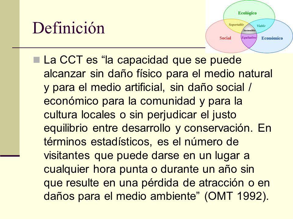 Definición La CCT es la capacidad que se puede alcanzar sin daño físico para el medio natural y para el medio artificial, sin daño social / económico