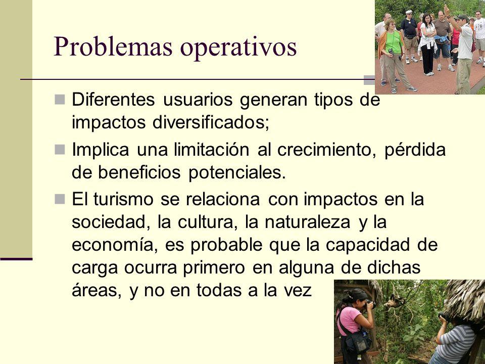 Problemas operativos Diferentes usuarios generan tipos de impactos diversificados; Implica una limitación al crecimiento, pérdida de beneficios potenc